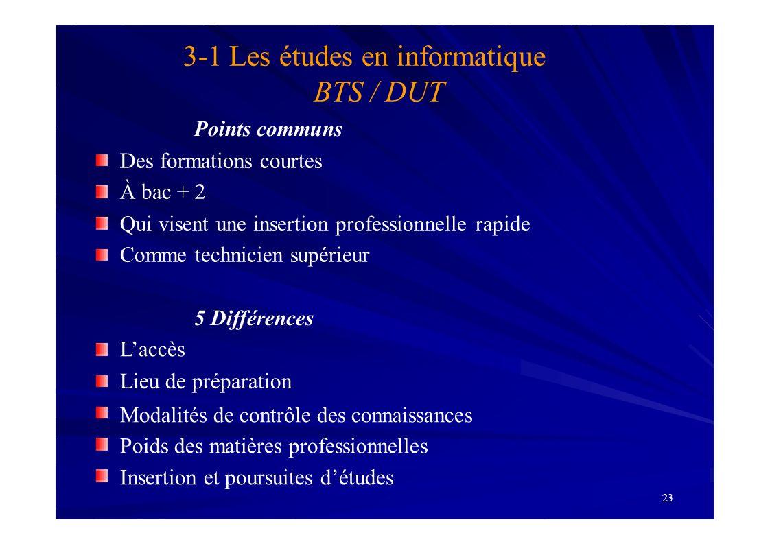 23 3-1 Les études en informatique BTS / DUT Points communs Des formations courtes À bac + 2 Qui visent une insertion professionnelle rapide Comme tech