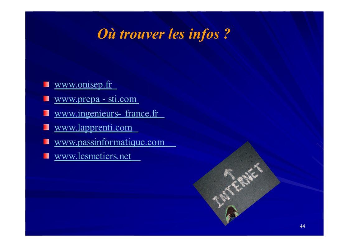 44 Où trouver les infos ? www.onisep.fr www.prepa - sti.com www.ingenieurs- france.fr www.lapprenti.com www.passinformatique.com www.lesmetiers.net