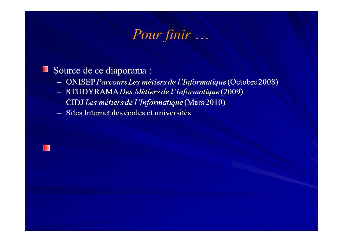 –––––––– ONISEP Parcours Les métiers de lInformatique (Octobre 2008) STUDYRAMA Des Métiers de lInformatique (2009) CIDJ Les métiers de lInformatique (