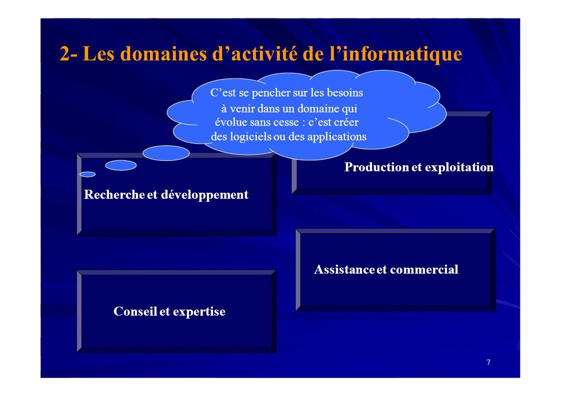 7 2- Les domaines dactivité de linformatique Assistance et commercial Production et exploitation Conseil et expertise Recherche et développement Cest