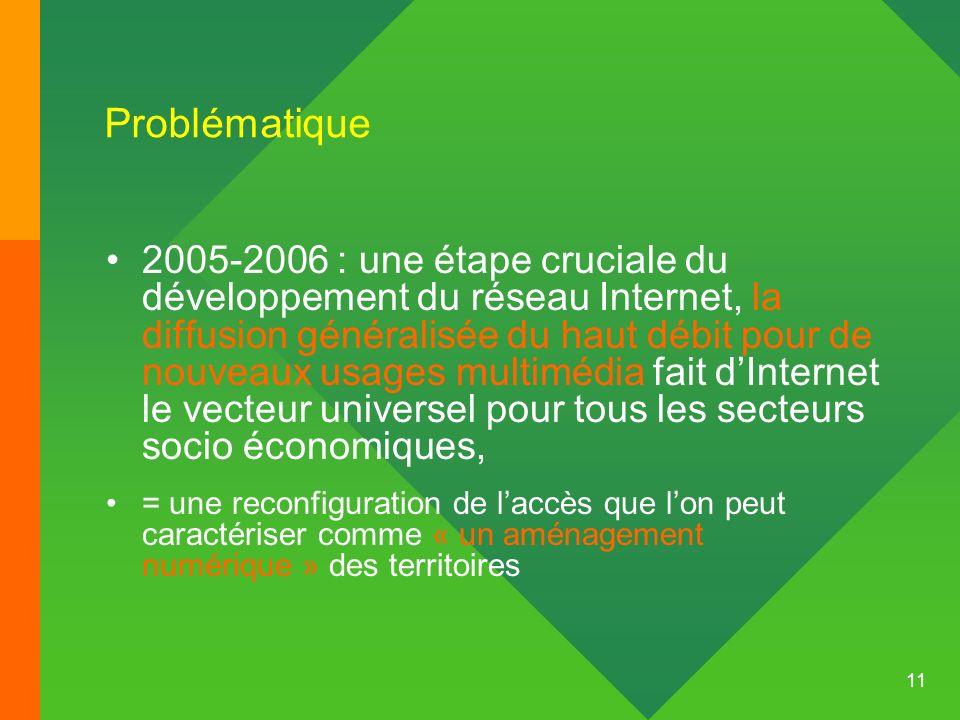 11 Problématique 2005-2006 : une étape cruciale du développement du réseau Internet, la diffusion généralisée du haut débit pour de nouveaux usages mu