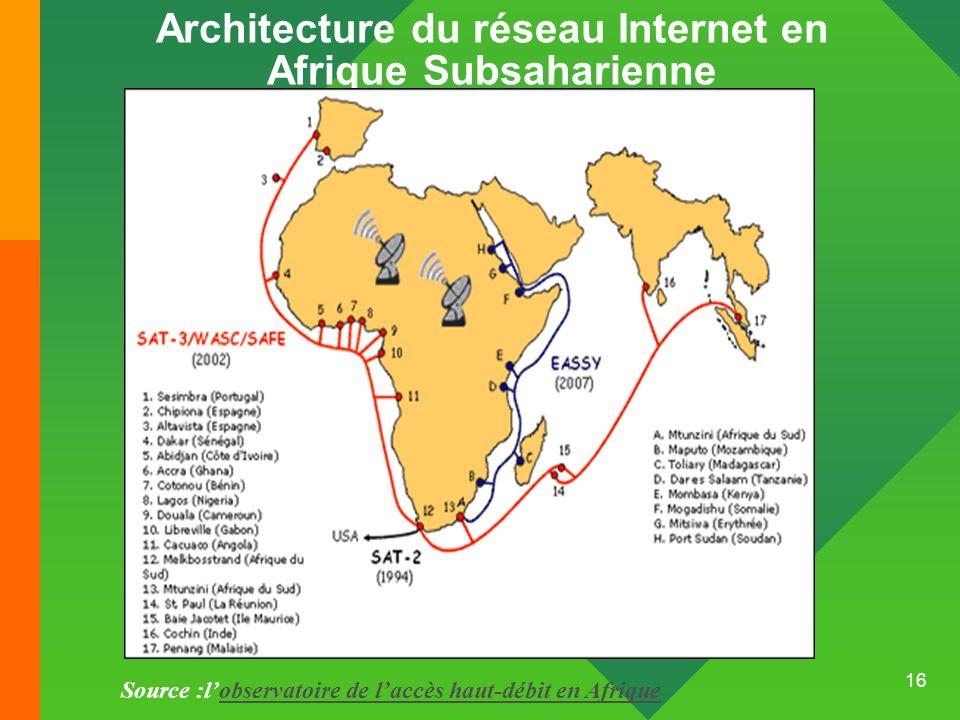 16 Architecture du réseau Internet en Afrique Subsaharienne Source :lobservatoire de laccès haut-débit en Afriqueobservatoire de laccès haut-débit en