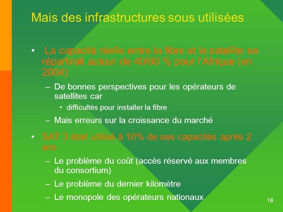 18 Mais des infrastructures sous utilisées La capacité réelle entre la fibre et le satellite se répartirait autour de 40/60 % pour lAfrique (en 2004)