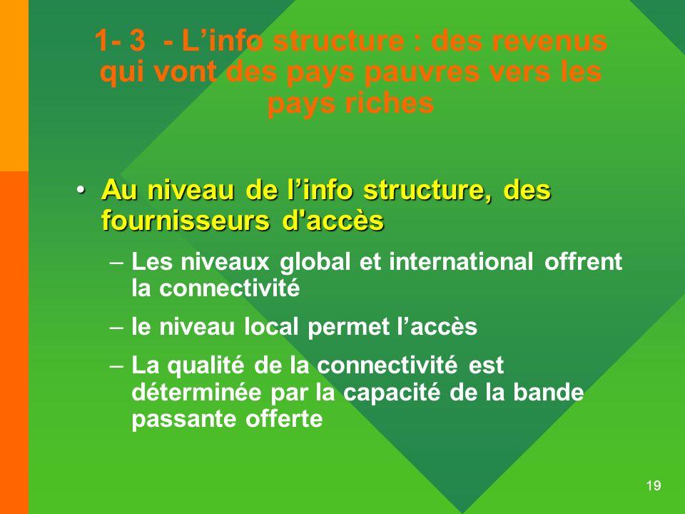 19 1- 3 - Linfo structure : des revenus qui vont des pays pauvres vers les pays riches Au niveau de linfo structure, des fournisseurs d'accèsAu niveau