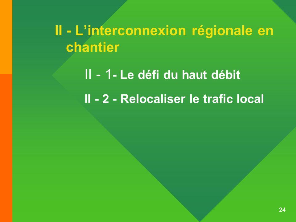24 II - Linterconnexion régionale en chantier II - 1 - Le défi du haut débit II - 2 - Relocaliser le trafic local