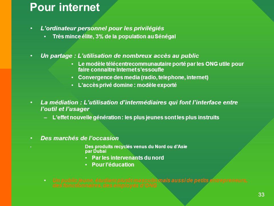 33 Pour internet Lordinateur personnel pour les privilégiés Très mince élite, 3% de la population au Sénégal Un partage : Lutilisation de nombreux acc