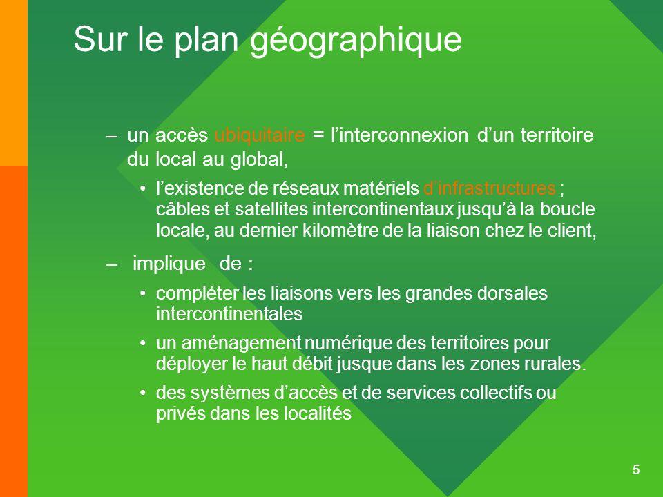 5 Sur le plan géographique –un accès ubiquitaire = linterconnexion dun territoire du local au global, lexistence de réseaux matériels dinfrastructures