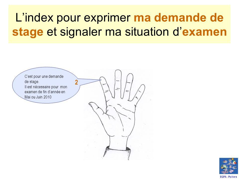 Lindex pour exprimer ma demande de stage et signaler ma situation dexamen Cest pour une demande de stage.