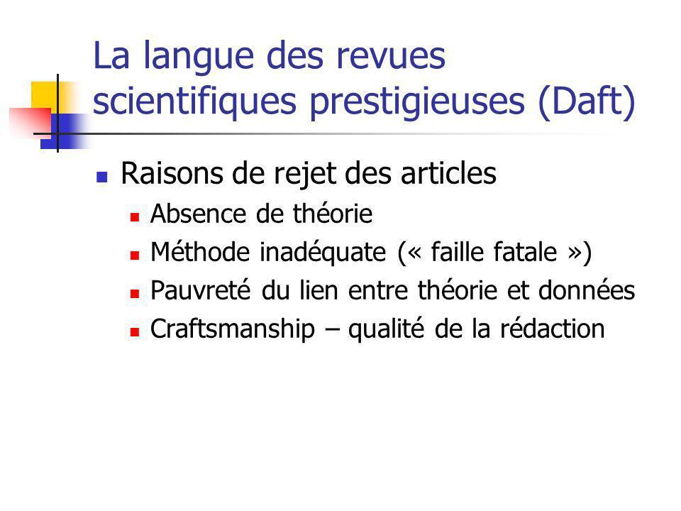 La langue des revues scientifiques prestigieuses (Daft) Raisons de rejet des articles Absence de théorie Méthode inadéquate (« faille fatale ») Pauvre