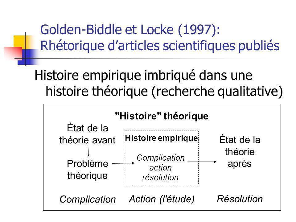 Golden-Biddle et Locke (1997): Rhétorique darticles scientifiques publiés Histoire empirique imbriqué dans une histoire théorique (recherche qualitati