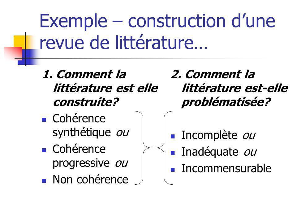 Exemple – construction dune revue de littérature… 1. Comment la littérature est elle construite? Cohérence synthétique ou Cohérence progressive ou Non