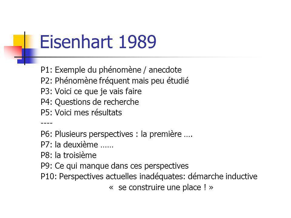 Eisenhart 1989 P1: Exemple du phénomène / anecdote P2: Phénomène fréquent mais peu étudié P3: Voici ce que je vais faire P4: Questions de recherche P5
