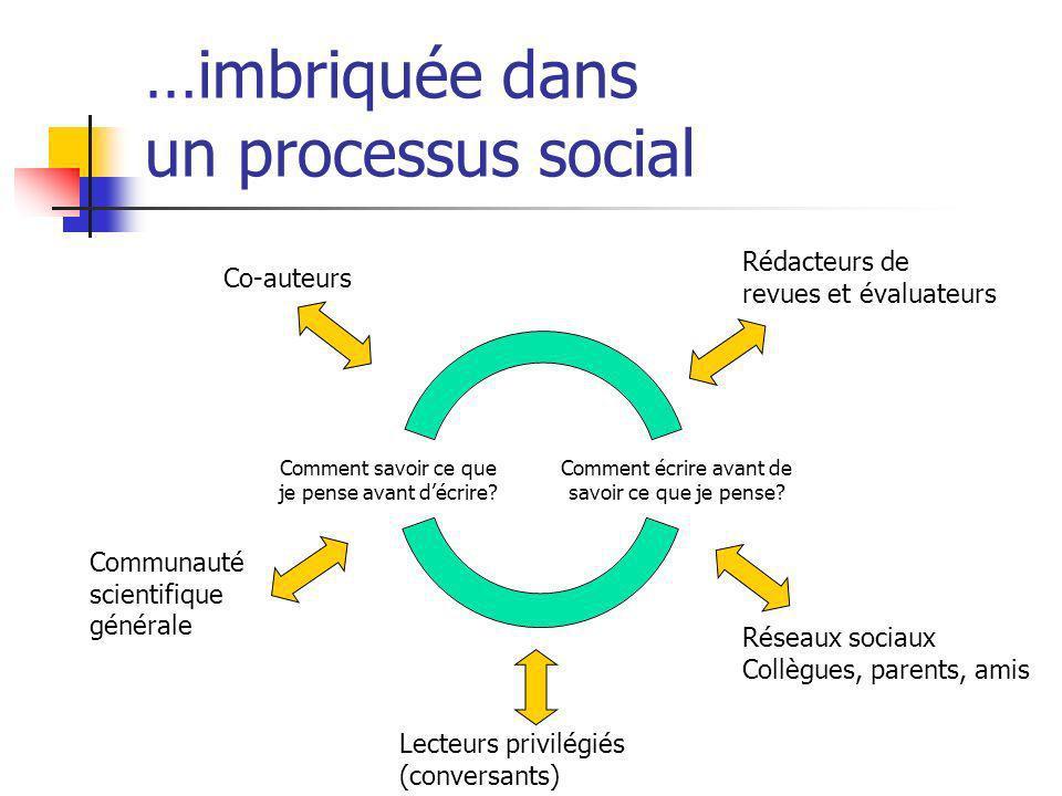 …imbriquée dans un processus social Comment écrire avant de savoir ce que je pense? Comment savoir ce que je pense avant décrire? Rédacteurs de revues