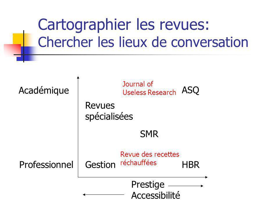 Cartographier les revues: Chercher les lieux de conversation Prestige Accessibilité Académique ProfessionnelHBR ASQ Journal of Useless Research Gestio