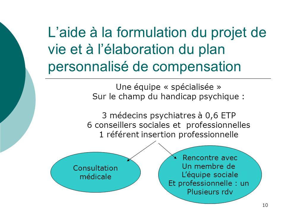 10 Laide à la formulation du projet de vie et à lélaboration du plan personnalisé de compensation Une équipe « spécialisée » Sur le champ du handicap