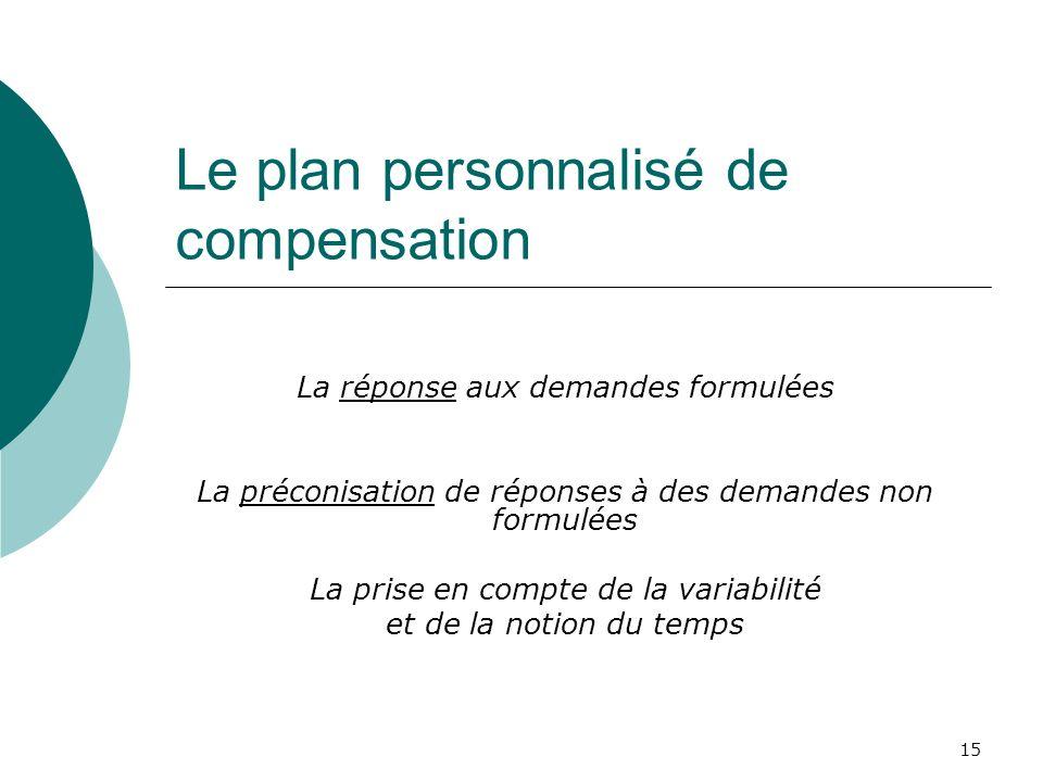 15 Le plan personnalisé de compensation La réponse aux demandes formulées La préconisation de réponses à des demandes non formulées La prise en compte