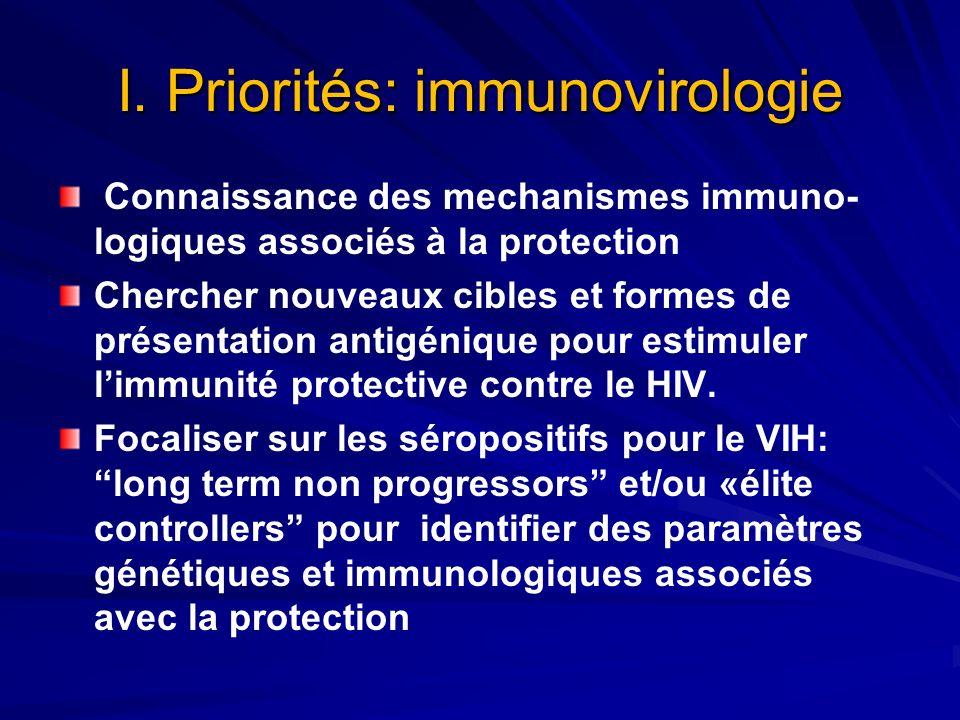 I. Priorités: immunovirologie Connaissance des mechanismes immuno- logiques associés à la protection Chercher nouveaux cibles et formes de présentatio