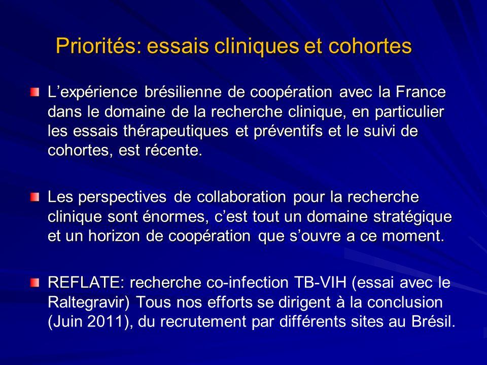 Priorités: essais cliniques et cohortes Lexpérience brésilienne de coopération avec la France dans le domaine de la recherche clinique, en particulier