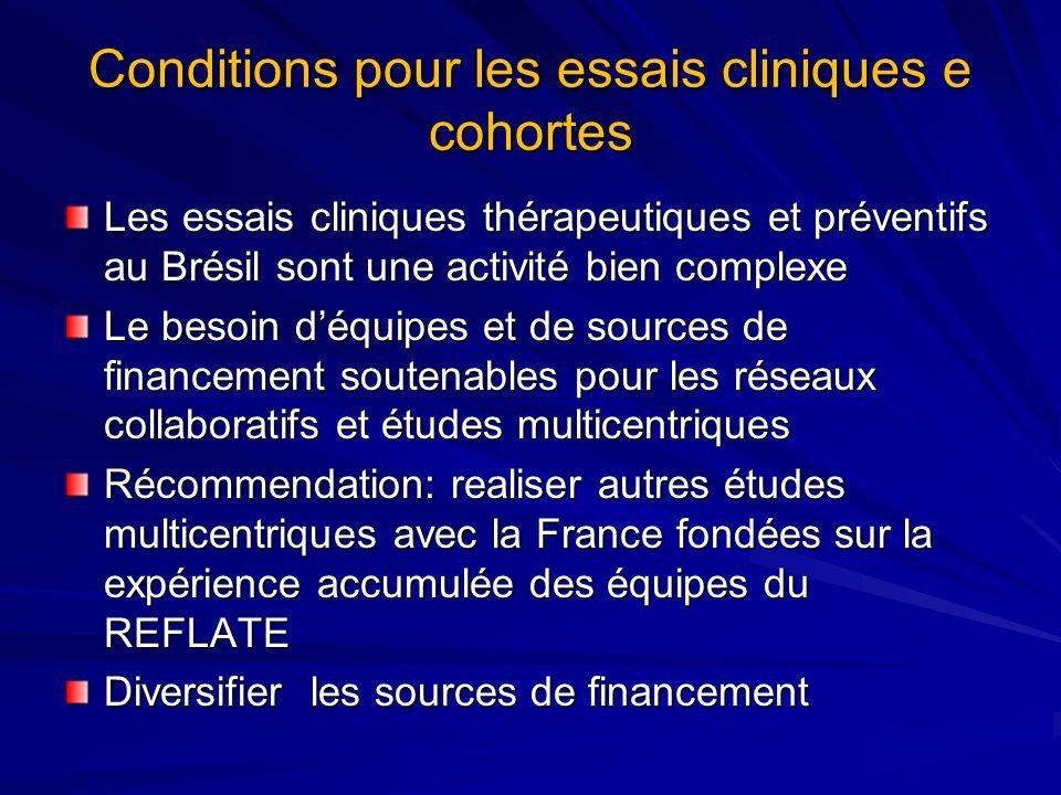 Conditions pour les essais cliniques e cohortes Les essais cliniques thérapeutiques et préventifs au Brésil sont une activité bien complexe Le besoin