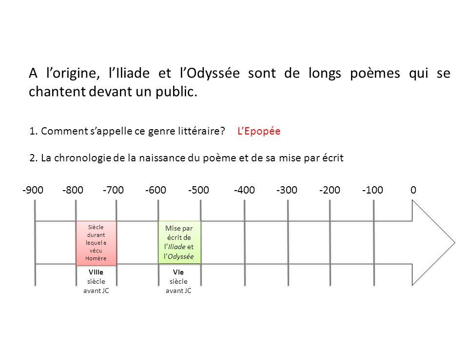 A lorigine, lIliade et lOdyssée sont de longs poèmes qui se chantent devant un public.