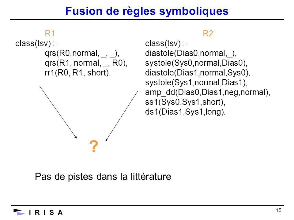 15 Fusion de règles symboliques R1 class(tsv) :- qrs(R0,normal, _, _), qrs(R1, normal, _, R0), rr1(R0, R1, short).