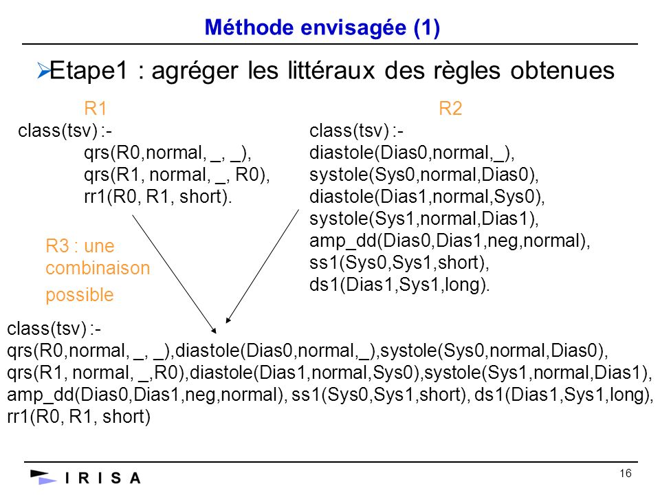 16 Méthode envisagée (1) Etape1 : agréger les littéraux des règles obtenues class(tsv) :- qrs(R0,normal, _, _),diastole(Dias0,normal,_),systole(Sys0,normal,Dias0), qrs(R1, normal, _,R0),diastole(Dias1,normal,Sys0),systole(Sys1,normal,Dias1), amp_dd(Dias0,Dias1,neg,normal), ss1(Sys0,Sys1,short), ds1(Dias1,Sys1,long), rr1(R0, R1, short) R3 : une combinaison possible R1 class(tsv) :- qrs(R0,normal, _, _), qrs(R1, normal, _, R0), rr1(R0, R1, short).