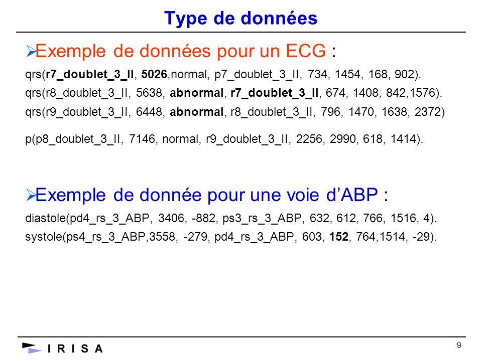 9 Type de données Exemple de données pour un ECG : qrs(r7_doublet_3_II, 5026,normal, p7_doublet_3_II, 734, 1454, 168, 902).