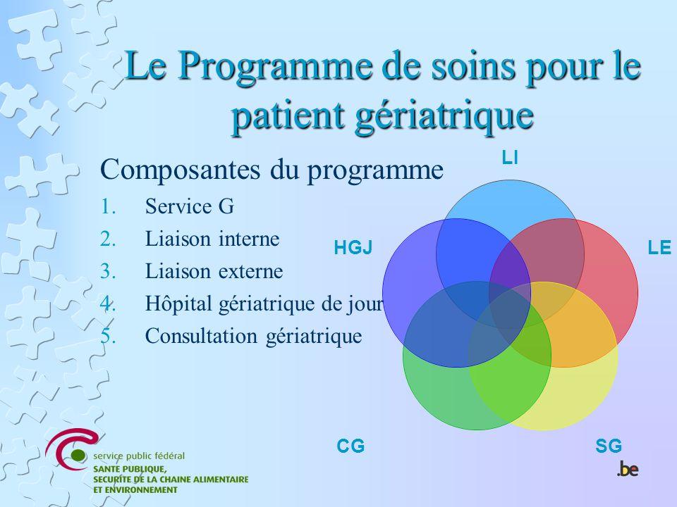 Le Programme de soins pour le patient gériatrique Composantes du programme 1.Service G 2.Liaison interne 3.Liaison externe 4.Hôpital gériatrique de jo