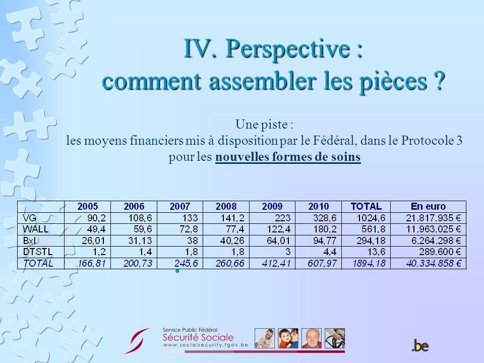 IV. Perspective : comment assembler les pièces ? Une piste : les moyens financiers mis à disposition par le Fédéral, dans le Protocole 3 pour les nouv