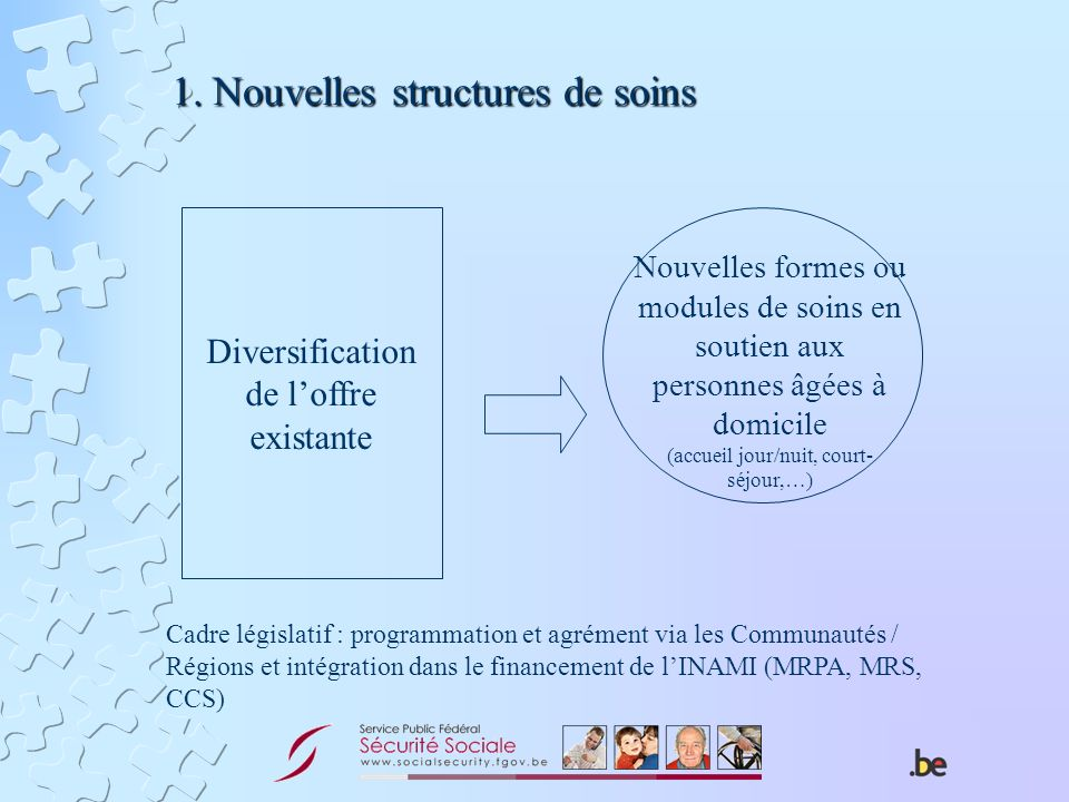 1. Nouvelles structures de soins Diversification de loffre existante Nouvelles formes ou modules de soins en soutien aux personnes âgées à domicile (a
