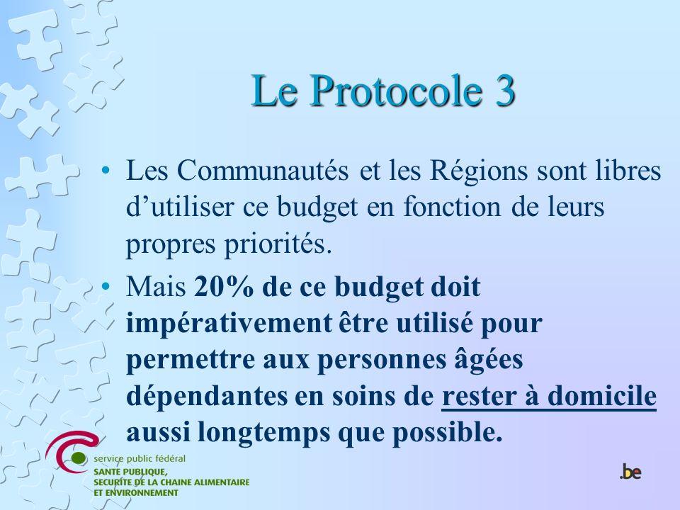 Le Protocole 3 Les Communautés et les Régions sont libres dutiliser ce budget en fonction de leurs propres priorités. Mais 20% de ce budget doit impér