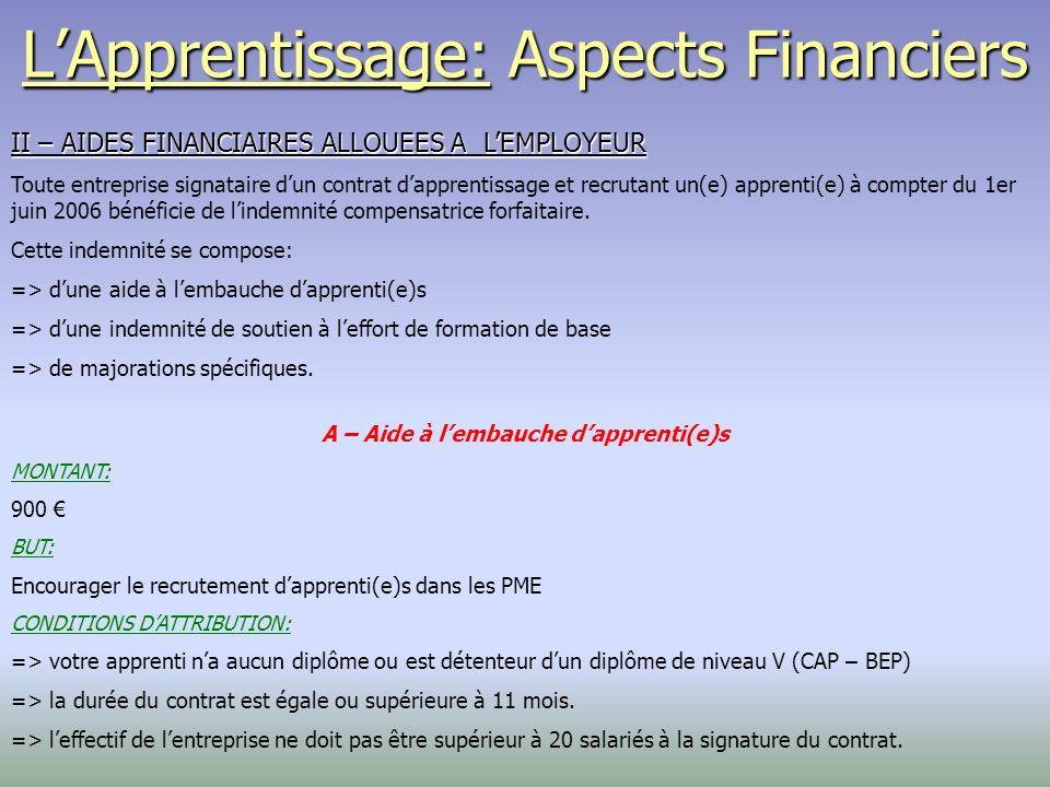 LApprentissage: Aspects Financiers II – AIDES FINANCIAIRES ALLOUEES A LEMPLOYEUR Toute entreprise signataire dun contrat dapprentissage et recrutant un(e) apprenti(e) à compter du 1er juin 2006 bénéficie de lindemnité compensatrice forfaitaire.
