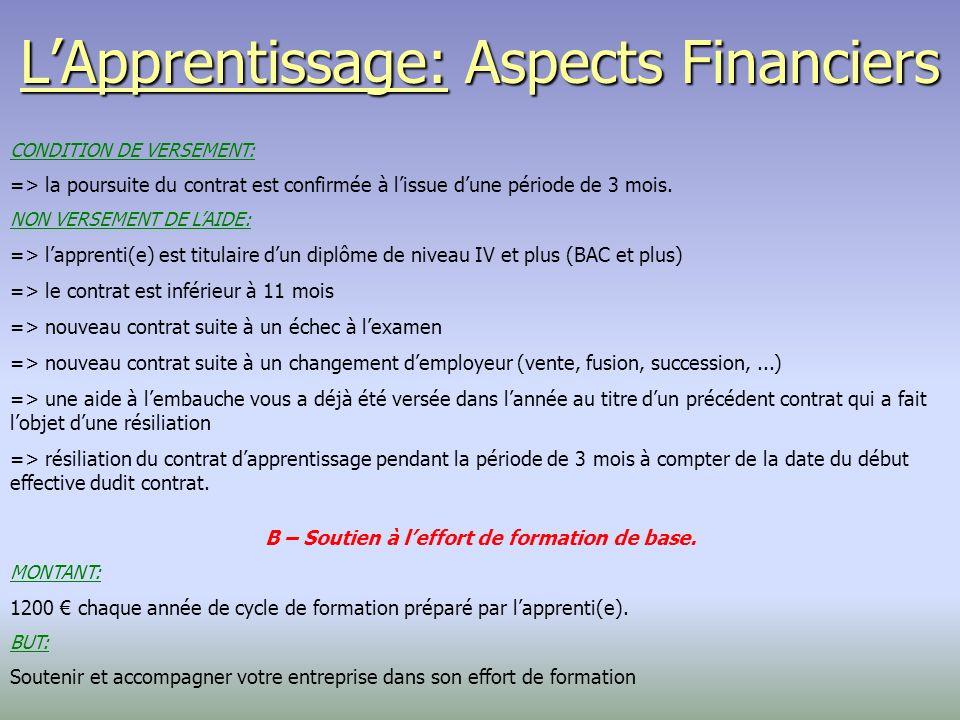 LApprentissage: Aspects Financiers CONDITION DE VERSEMENT: => la poursuite du contrat est confirmée à lissue dune période de 3 mois.