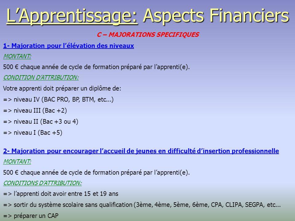 LApprentissage: Aspects Financiers C – MAJORATIONS SPECIFIQUES 1- Majoration pour lélévation des niveaux MONTANT: 500 chaque année de cycle de formation préparé par lapprenti(e).