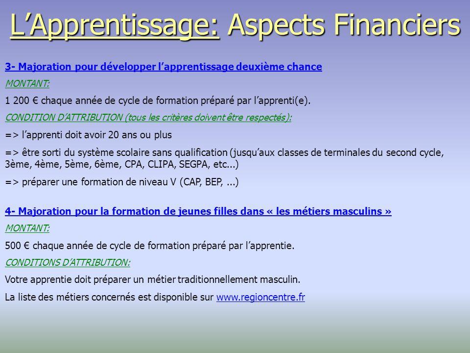 LApprentissage: Aspects Financiers 3- Majoration pour développer lapprentissage deuxième chance MONTANT: 1 200 chaque année de cycle de formation préparé par lapprenti(e).