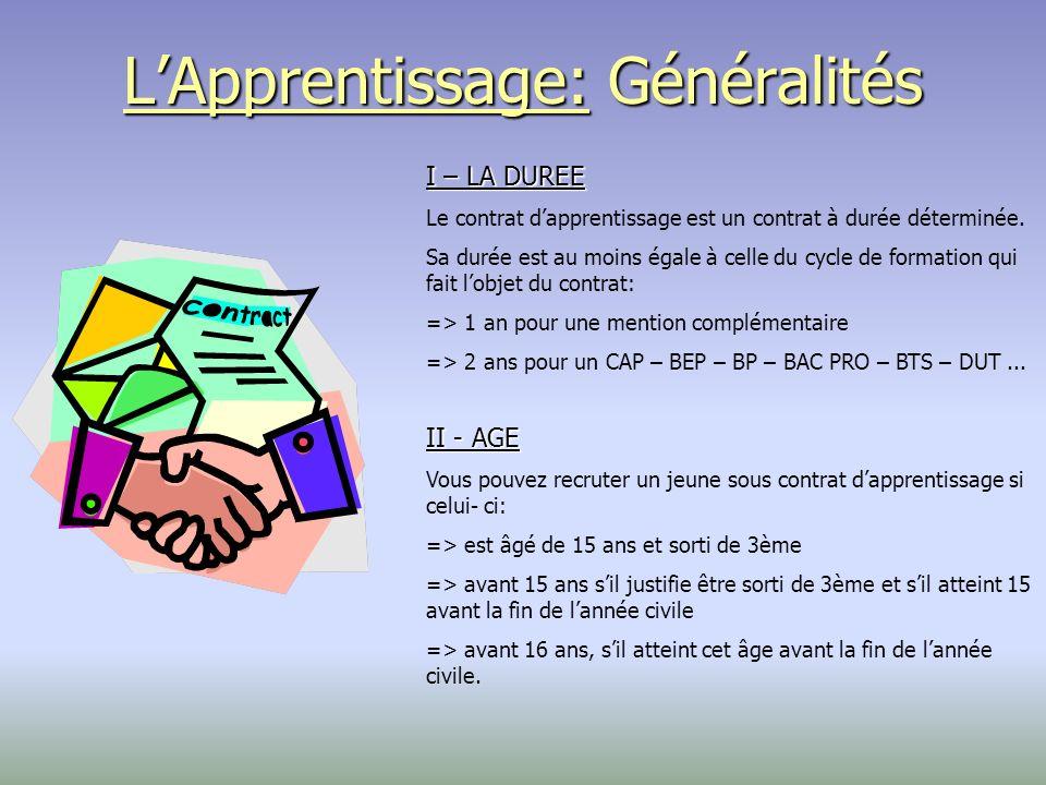 LApprentissage: Généralités III – STATUT DE LAPPRENTI DANS LENTREPRISE Lapprenti(e) est salarié(e) de lentreprise en formation alternée.