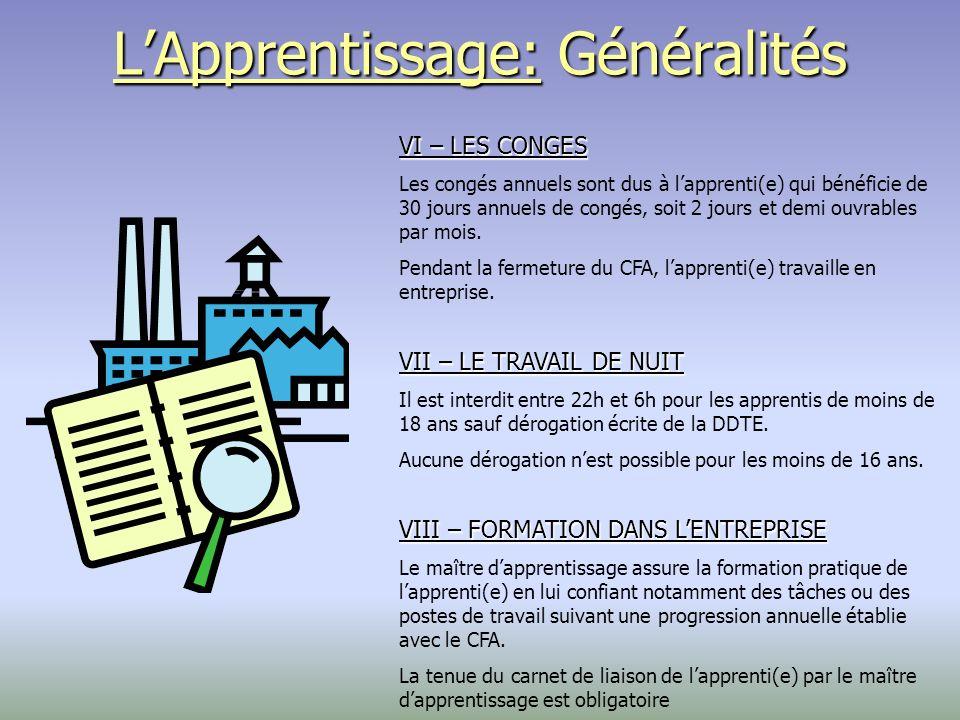 LApprentissage: Généralités IX – FORMATION AU CFA La formation est gratuite et obligatoire.
