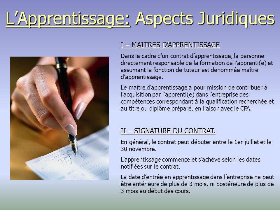 LApprentissage: Aspects Juridiques III – PERIODE DESSAI Les deux premiers mois du contrat constituent la période dessai.