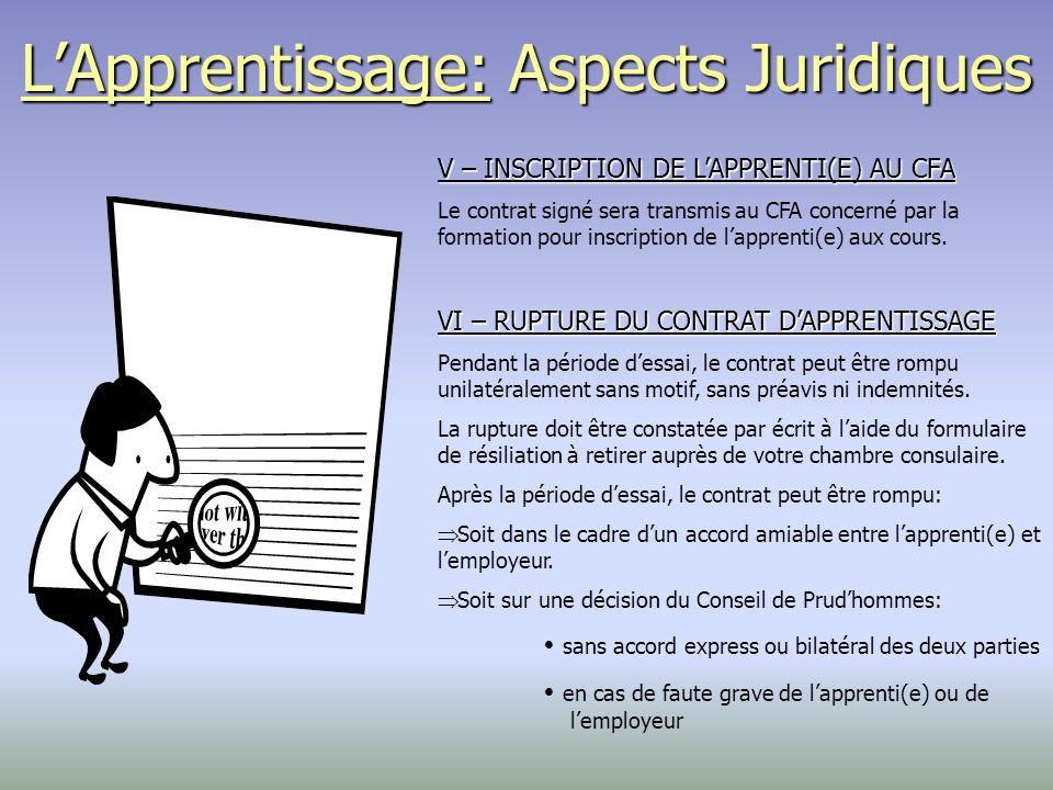 LApprentissage: Aspects Juridiques V – INSCRIPTION DE LAPPRENTI(E) AU CFA Le contrat signé sera transmis au CFA concerné par la formation pour inscription de lapprenti(e) aux cours.