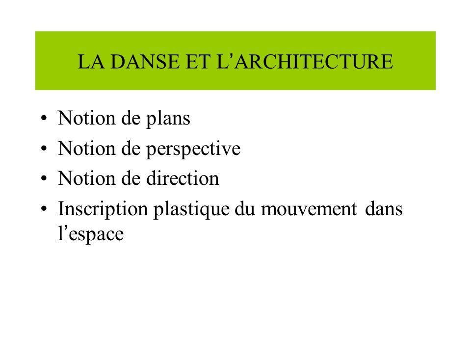 LA DANSE ET L ARCHITECTURE Notion de plans Notion de perspective Notion de direction Inscription plastique du mouvement dans l espace