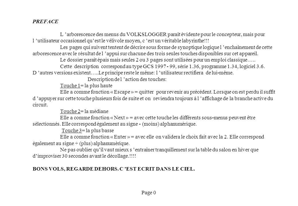 Page 0 PREFACE L arborescence des menus du VOLKSLOGGER paraît évidente pour le concepteur, mais pour l utilisateur occasionnel quest le vélivole moyen, c est un véritable labyrinthe!!.