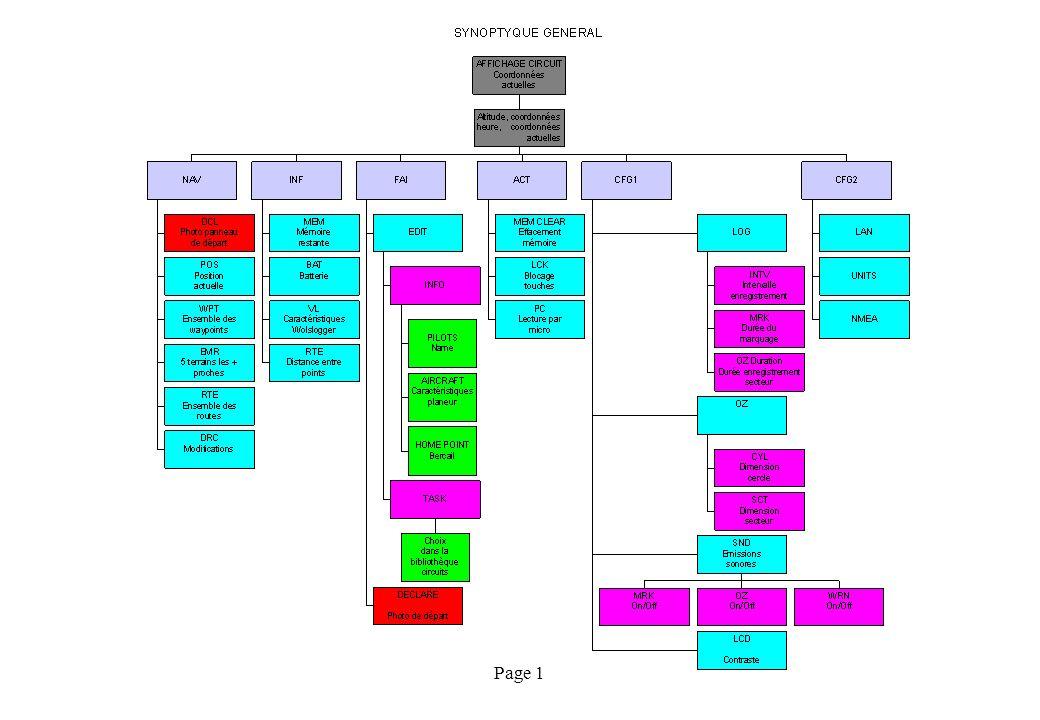 Page 21 Search : Cherche Settings : Réglages ??.