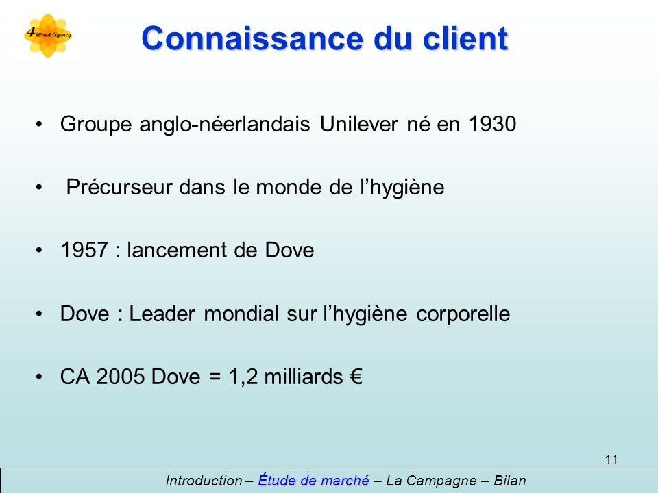 11 Connaissance du client Groupe anglo-néerlandais Unilever né en 1930 Précurseur dans le monde de lhygiène 1957 : lancement de Dove Dove : Leader mon