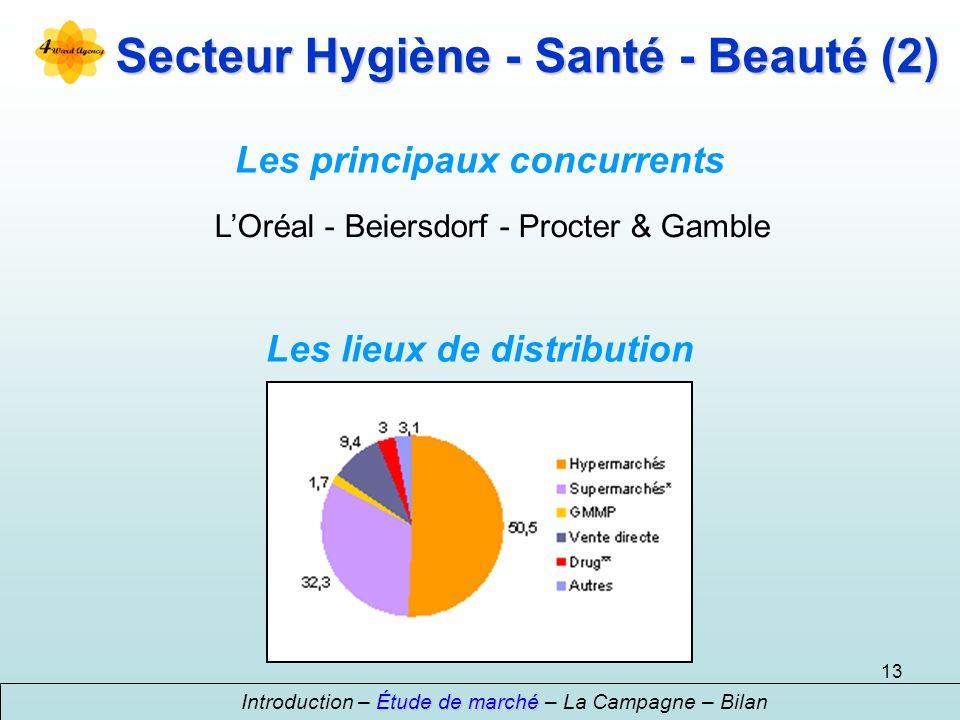 13 Étude de marché Introduction – Étude de marché – La Campagne – Bilan Secteur Hygiène - Santé - Beauté (2) Les principaux concurrents LOréal - Beier