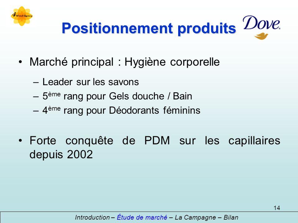 14 Positionnement produits Marché principal : Hygiène corporelle –Leader sur les savons –5 ème rang pour Gels douche / Bain –4 ème rang pour Déodorant