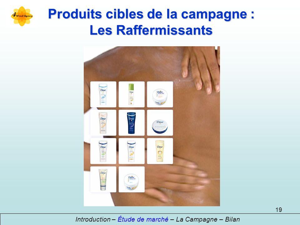 19 Produits cibles de la campagne : Les Raffermissants Étude de marché Introduction – Étude de marché – La Campagne – Bilan