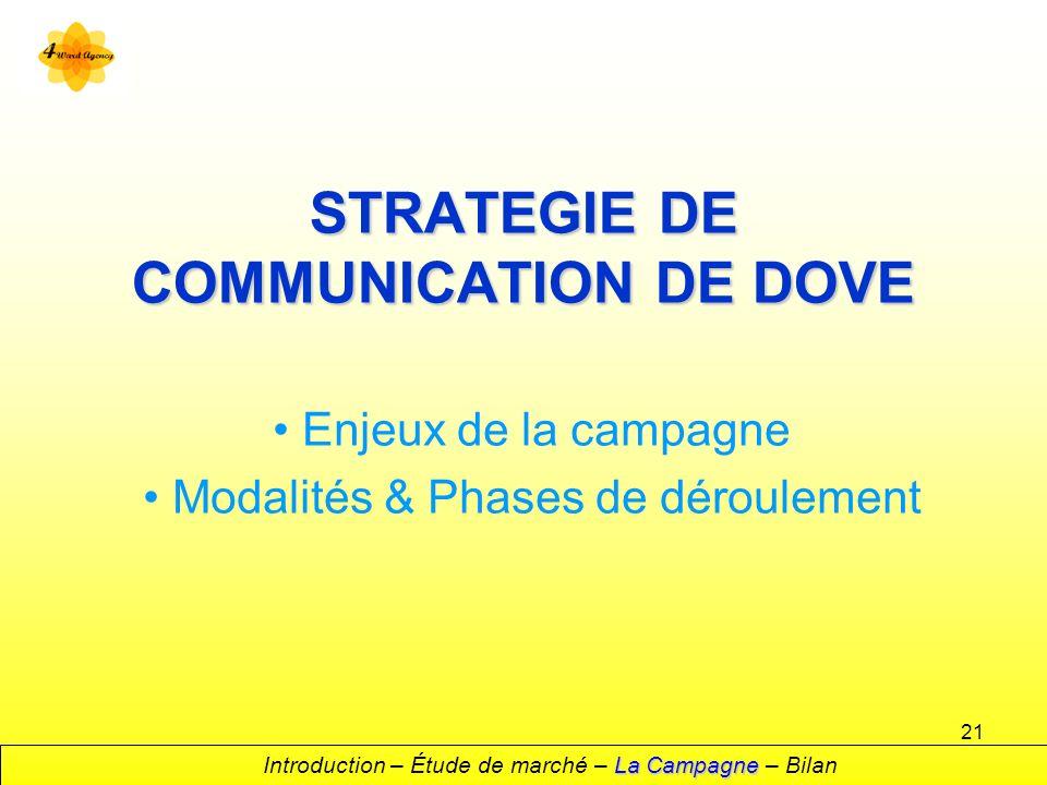 21 STRATEGIE DE COMMUNICATION DE DOVE Enjeux de la campagne Modalités & Phases de déroulement La Campagne Introduction – Étude de marché – La Campagne – Bilan