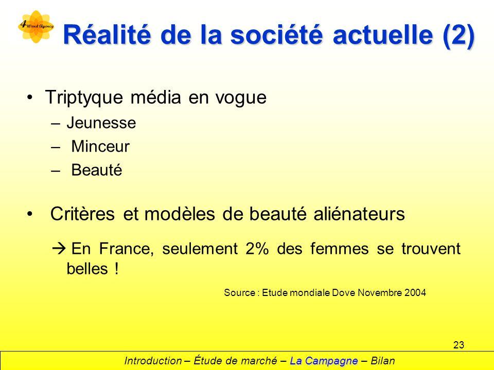 23 Réalité de la société actuelle (2) Triptyque média en vogue –Jeunesse – Minceur – Beauté Critères et modèles de beauté aliénateurs En France, seulement 2% des femmes se trouvent belles .