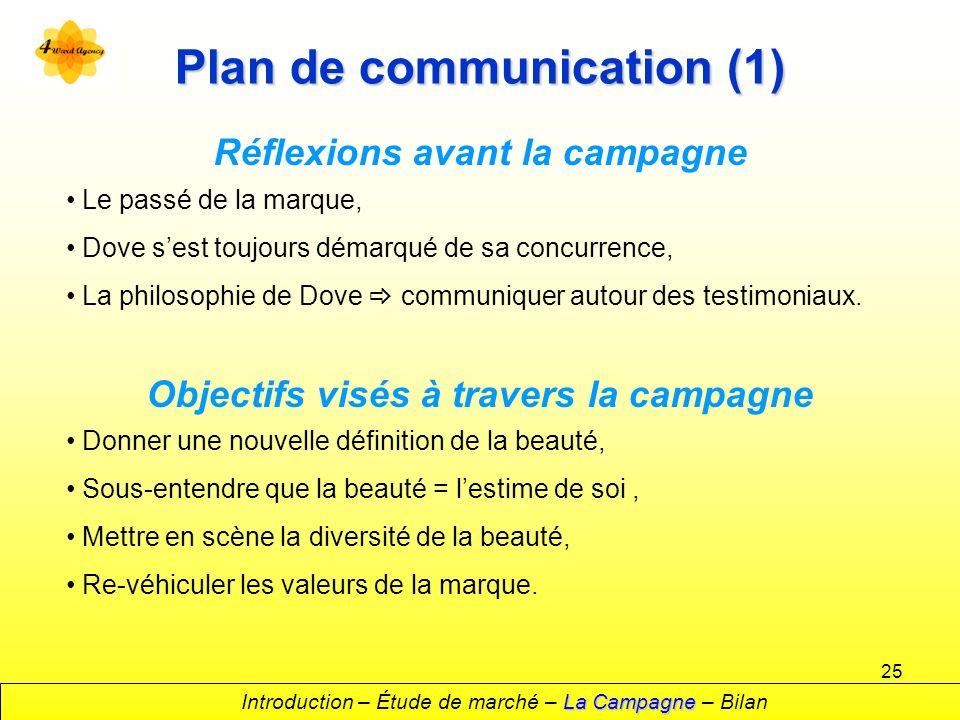 25 Plan de communication (1) Réflexions avant la campagne La Campagne Introduction – Étude de marché – La Campagne – Bilan Le passé de la marque, Dove