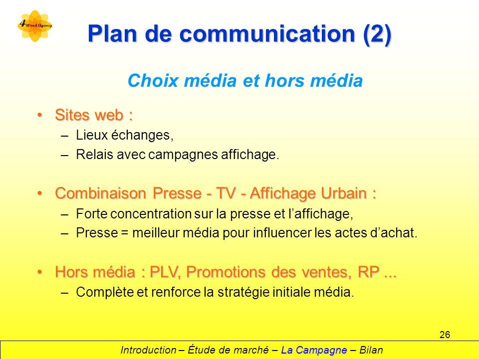 26 Plan de communication (2) La Campagne Introduction – Étude de marché – La Campagne – Bilan Choix média et hors média Sites web :Sites web : –Lieux échanges, –Relais avec campagnes affichage.